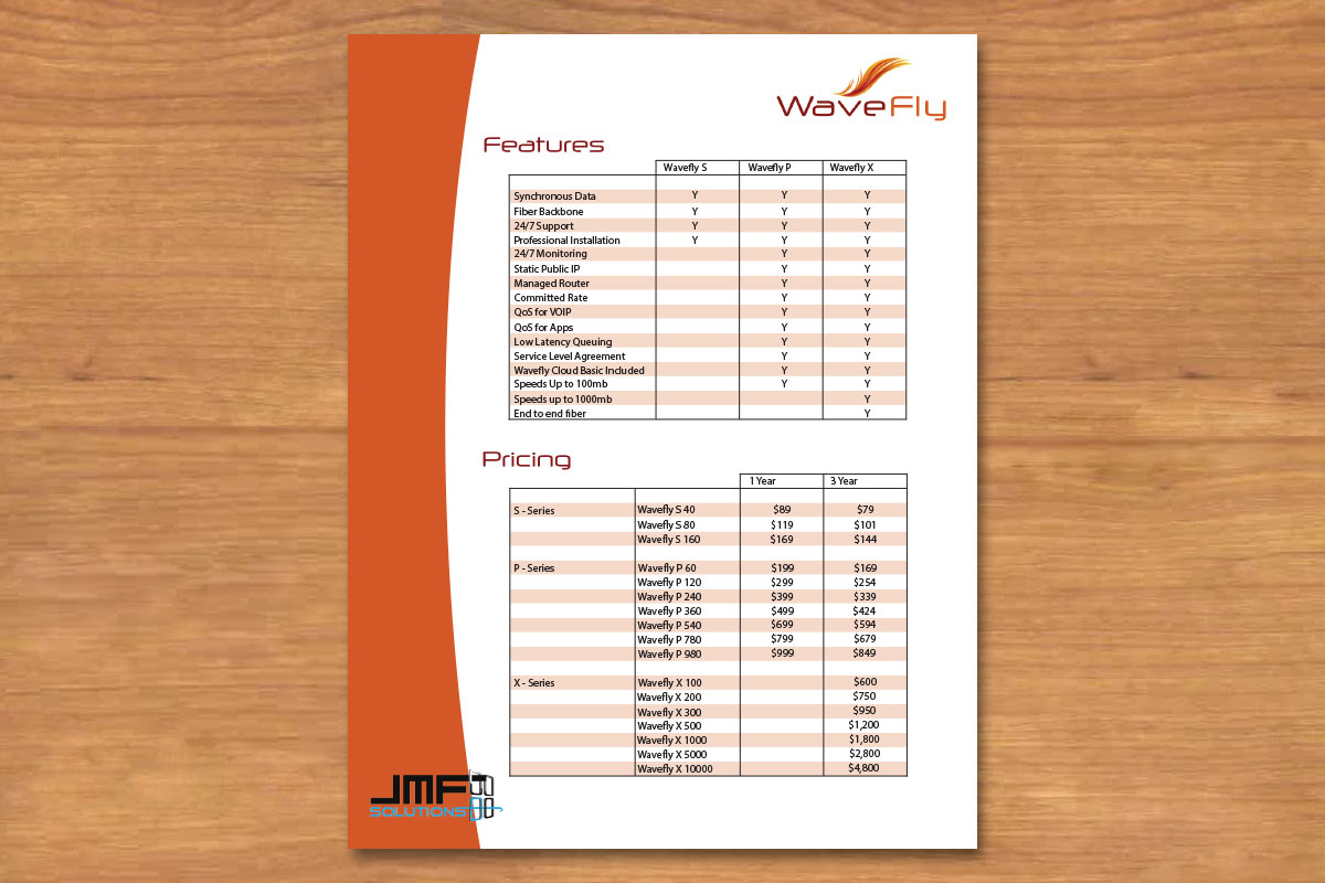 WaveFly Pricing List